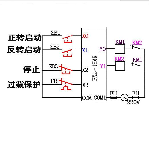 数控海绵切割机控制器系统