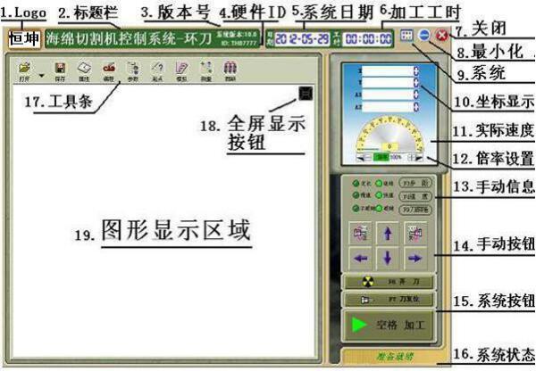 数控泡棉切割机软件编程学习 异形切割机的控制系统